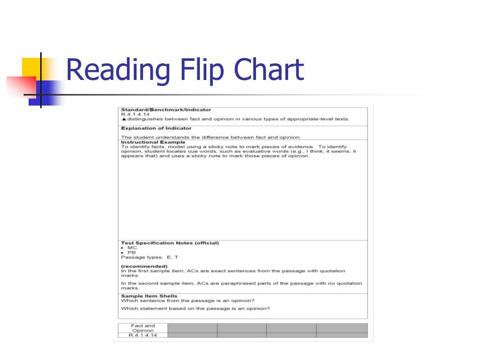 Reading Flip Chart