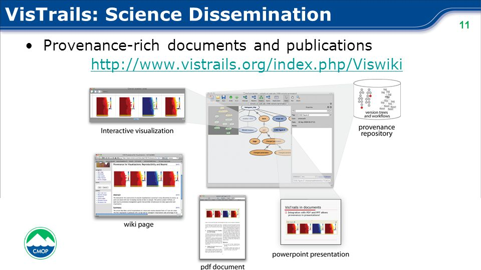 11 VisTrails: Science Dissemination Provenance-rich documents and publications http://www.vistrails.org/index.php/Viswiki