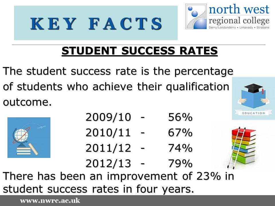 www.nwrc.ac.uk K E Y F A C T S STUDENT SUCCESS RATES The student success rate is the percentage of students who achieve their qualification outcome.