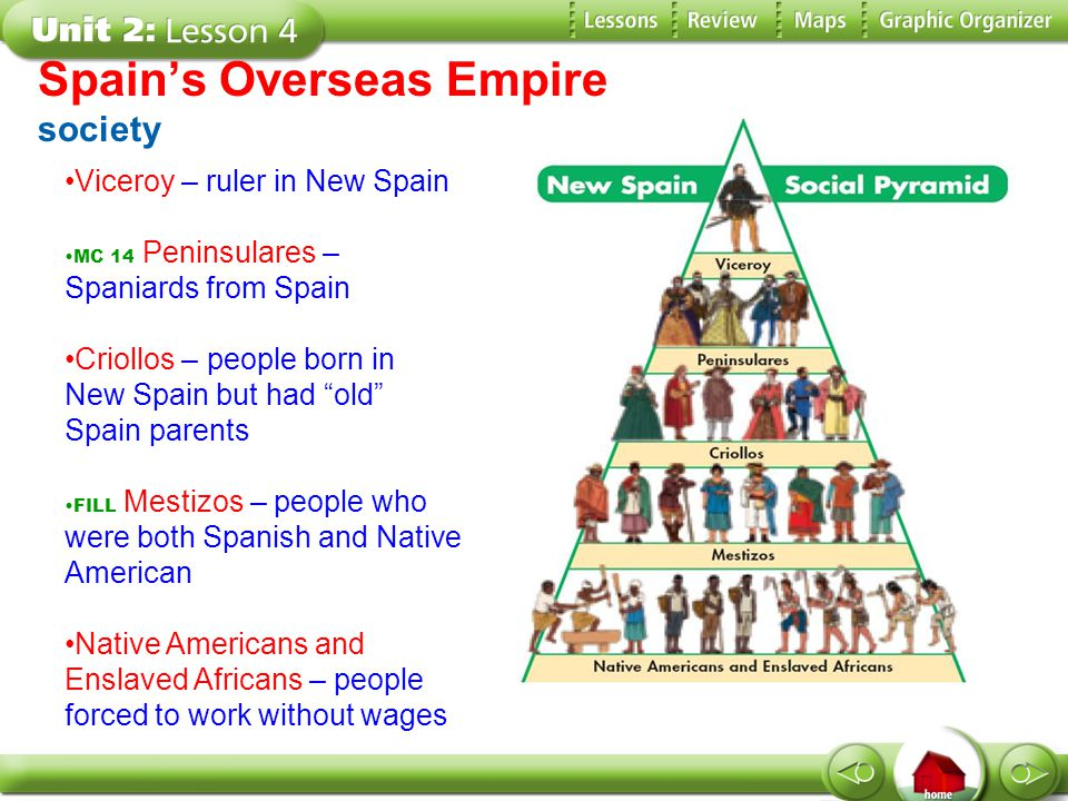 """Spain's Overseas Empire society Viceroy – ruler in New Spain MC 14 Peninsulares – Spaniards from Spain Criollos – people born in New Spain but had """"ol"""