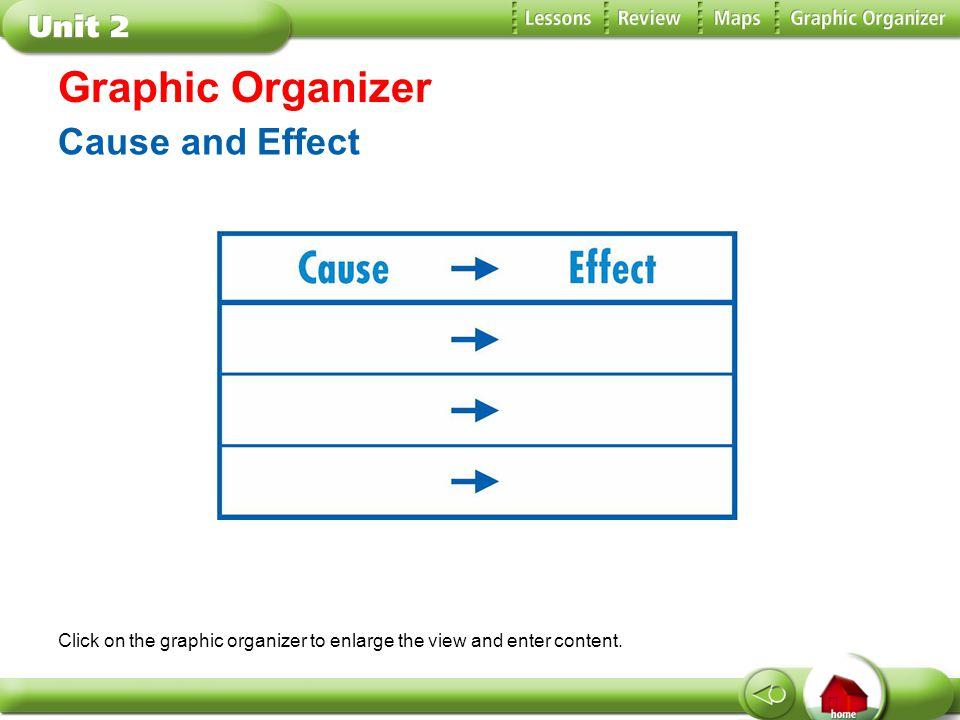 Graphic Organizer Cause and Effect Click on the graphic organizer to enlarge the view and enter content.
