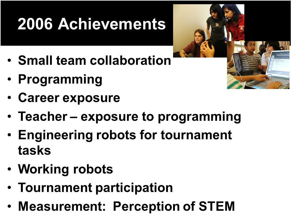 2006 Achievements Small team collaboration Programming Career exposure Teacher – exposure to programming Engineering robots for tournament tasks Working robots Tournament participation Measurement: Perception of STEM
