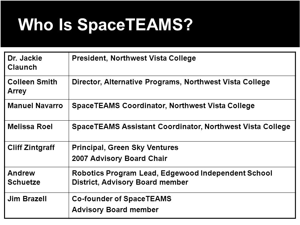 Who Is SpaceTEAMS. Dr.
