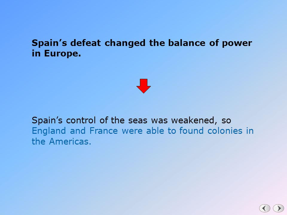 Spain's defeat changed the balance of power in Europe. Spain's control of the seas was weakened, so England and France were able to found colonies in