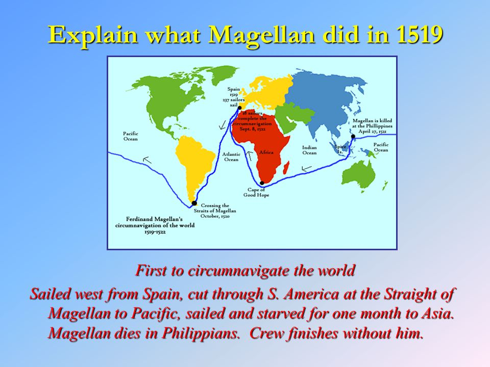 Explain what Magellan did in 1519 First to circumnavigate the world Sailed west from Spain, cut through S. America at the Straight of Magellan to Paci