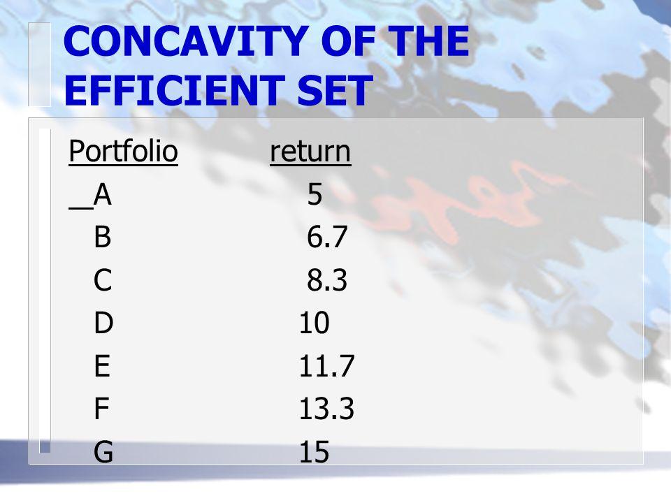 CONCAVITY OF THE EFFICIENT SET Portfolioreturn A 5 B 6.7 C 8.3 D 10 E 11.7 F 13.3 G 15