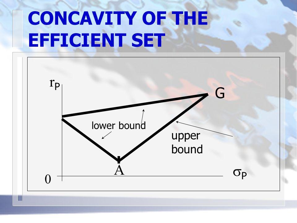 CONCAVITY OF THE EFFICIENT SET  G upper bound lower bound rPrP PP 