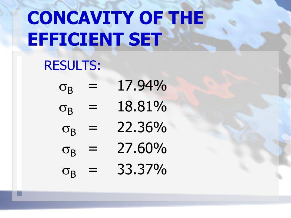 CONCAVITY OF THE EFFICIENT SET RESULTS:  B =17.94%  B =18.81%  B =22.36%  B =27.60%  B =33.37%