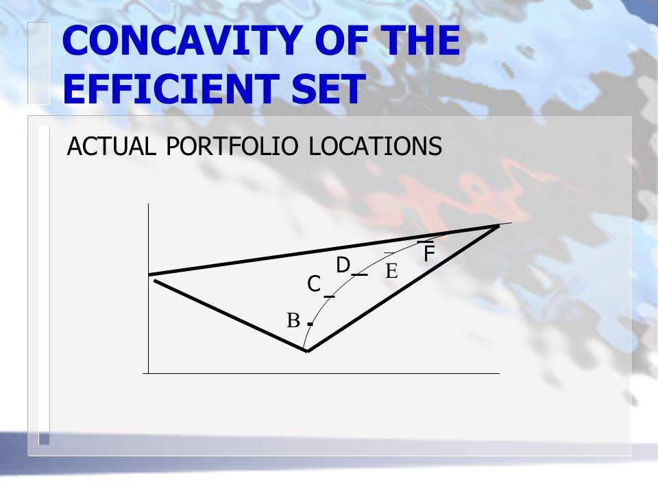 CONCAVITY OF THE EFFICIENT SET ACTUAL PORTFOLIO LOCATIONS  C D  F