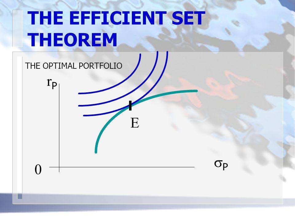 THE EFFICIENT SET THEOREM THE OPTIMAL PORTFOLIO E rPrP PP 0