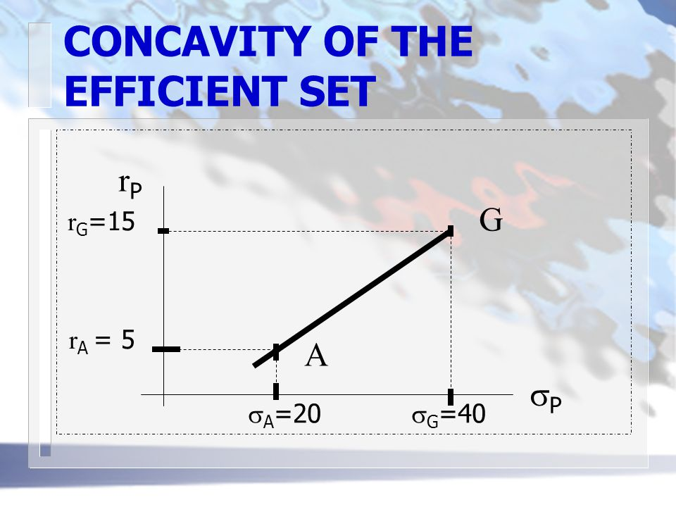 CONCAVITY OF THE EFFICIENT SET PP rPrP A G r A = 5  A =20 r G =15  G =40