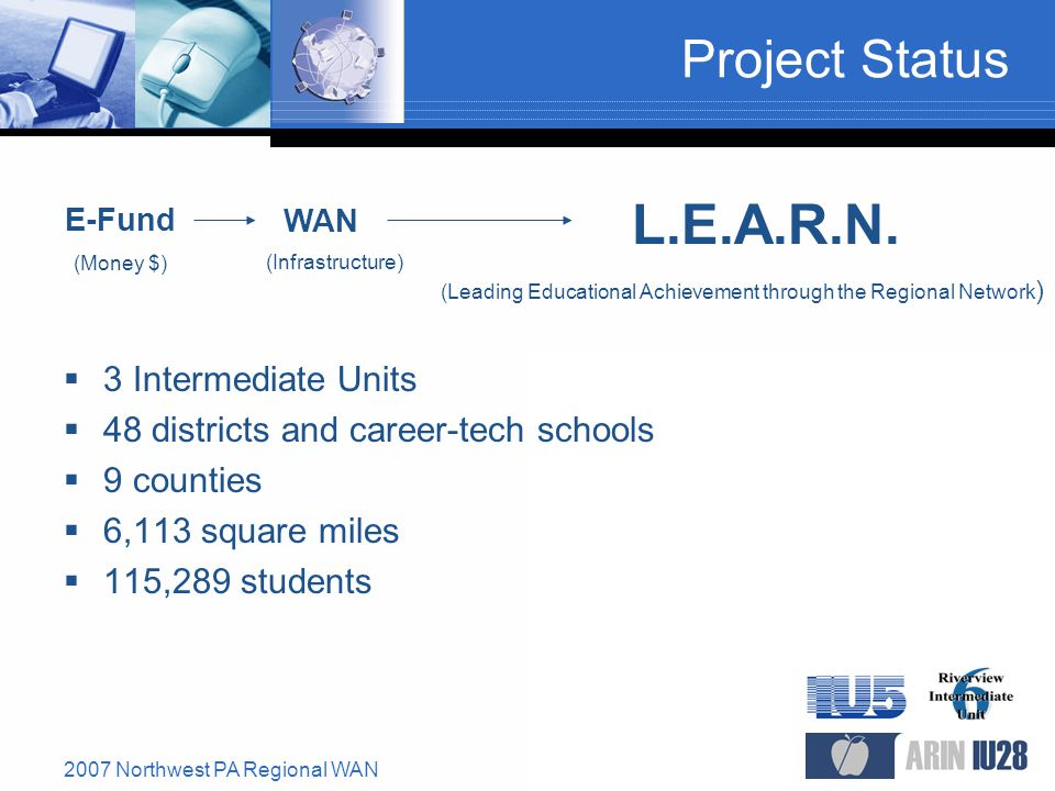 2007 Northwest PA Regional WAN Project Status  3 Intermediate Units  48 districts and career-tech schools  9 counties  6,113 square miles  115,289 students WAN (Infrastructure) L.E.A.R.N.