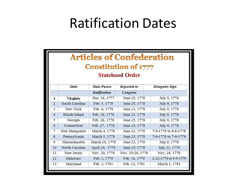 Ratification Dates
