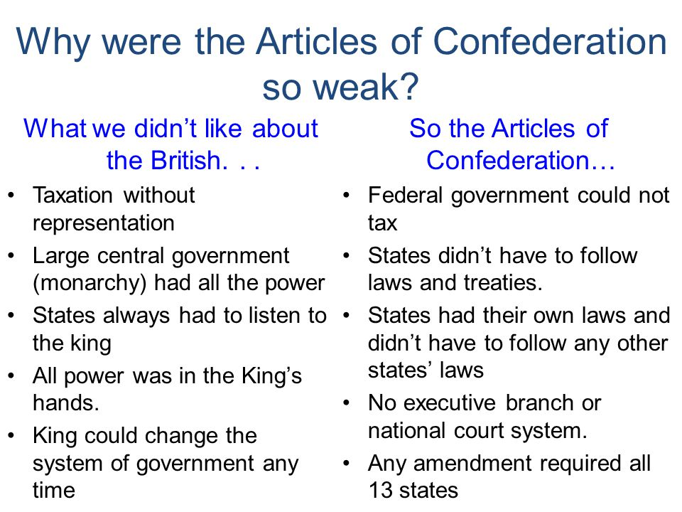 Why were the Articles of Confederation so weak. What we didn't like about the British...