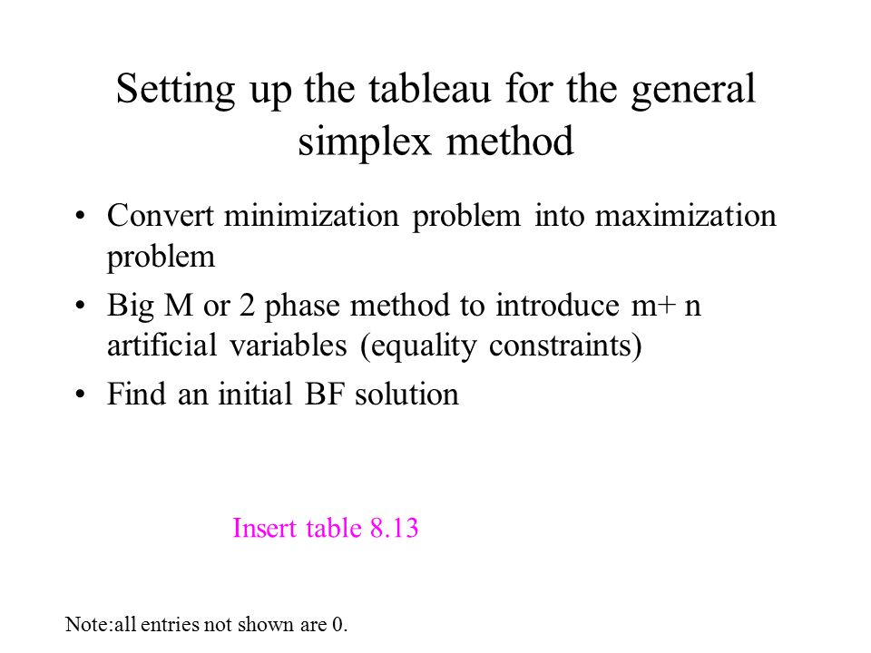 Setting up the tableau for the general simplex method Convert minimization problem into maximization problem Big M or 2 phase method to introduce m+ n artificial variables (equality constraints) Find an initial BF solution Note:all entries not shown are 0.
