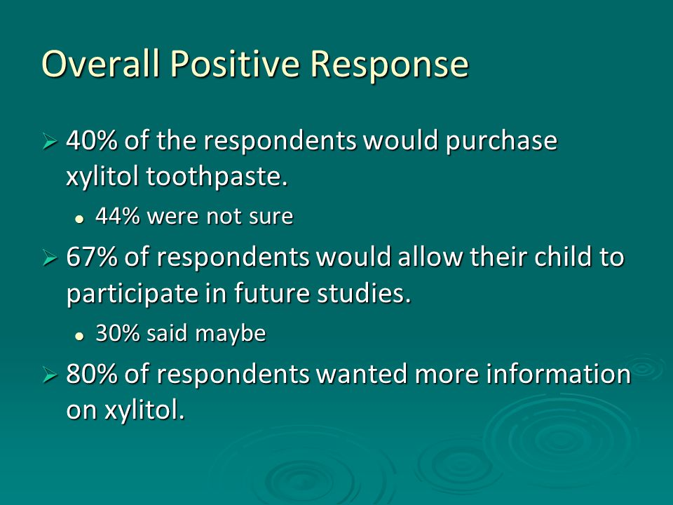 Overall Positive Response  40% of the respondents would purchase xylitol toothpaste. 44% were not sure 44% were not sure  67% of respondents would a