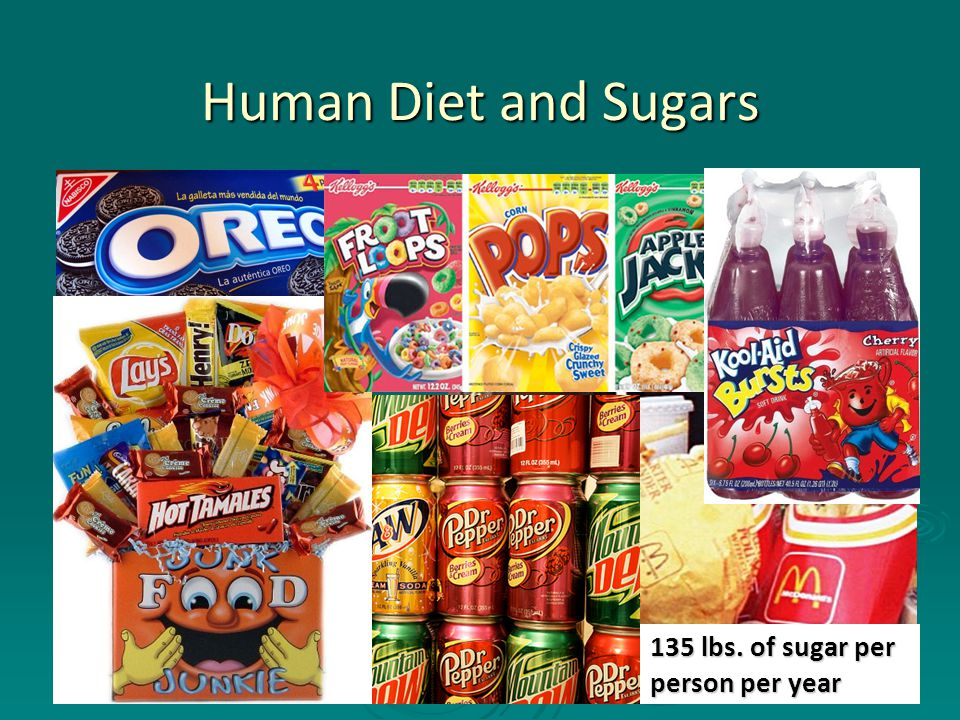 Human Diet and Sugars 135 lbs. of sugar per person per year