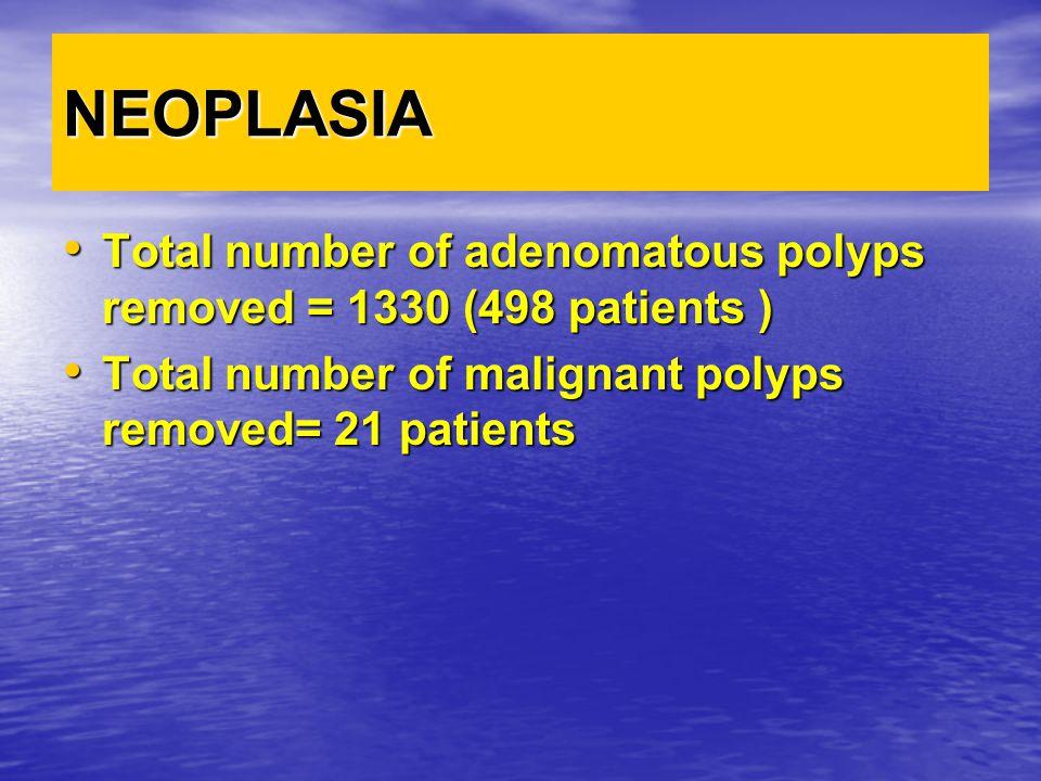 NEOPLASIA Total number of adenomatous polyps removed = 1330 (498 patients ) Total number of adenomatous polyps removed = 1330 (498 patients ) Total nu