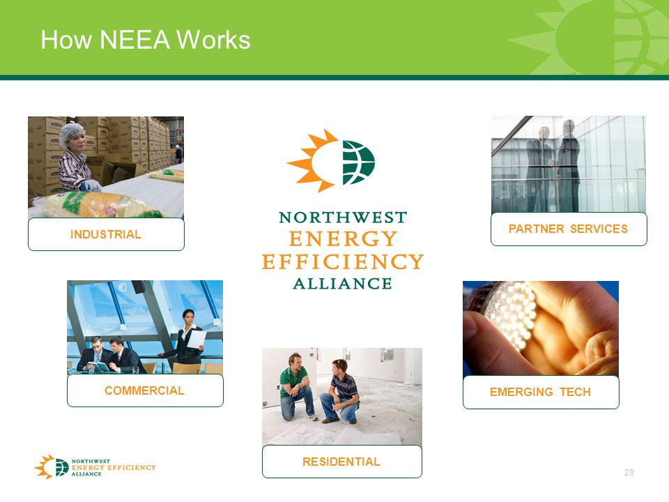 28 How NEEA Works PARTNER SERVICES COMMERCIAL INDUSTRIAL RESIDENTIAL EMERGING TECH