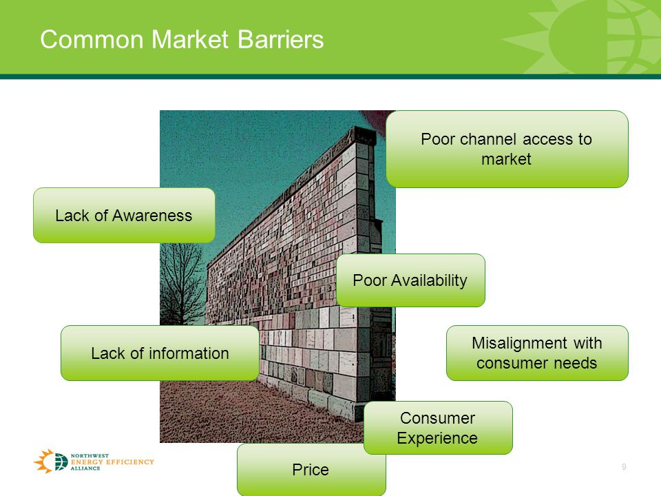 9 Common Market Barriers Misalignment with consumer needs Lack of Awareness Lack of information Price Poor Availability Consumer Experience Poor channel access to market