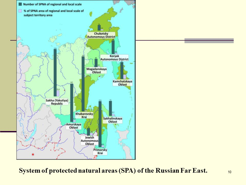 10 System of protected natural areas (SPA) of the Russian Far East.