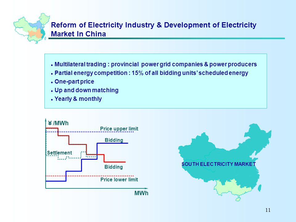 11 Reform of Electricity Industry & Development of Electricity Market In China SOUTH ELECTRICITY MARKET Multilateral trading : provincial power grid companies & power producers Partial energy competition : 15% of all bidding units' scheduled energy One-part price Up and down matching Yearly & monthly Bidding MWh ¥ /MWh Settlement Price upper limit Price lower limit