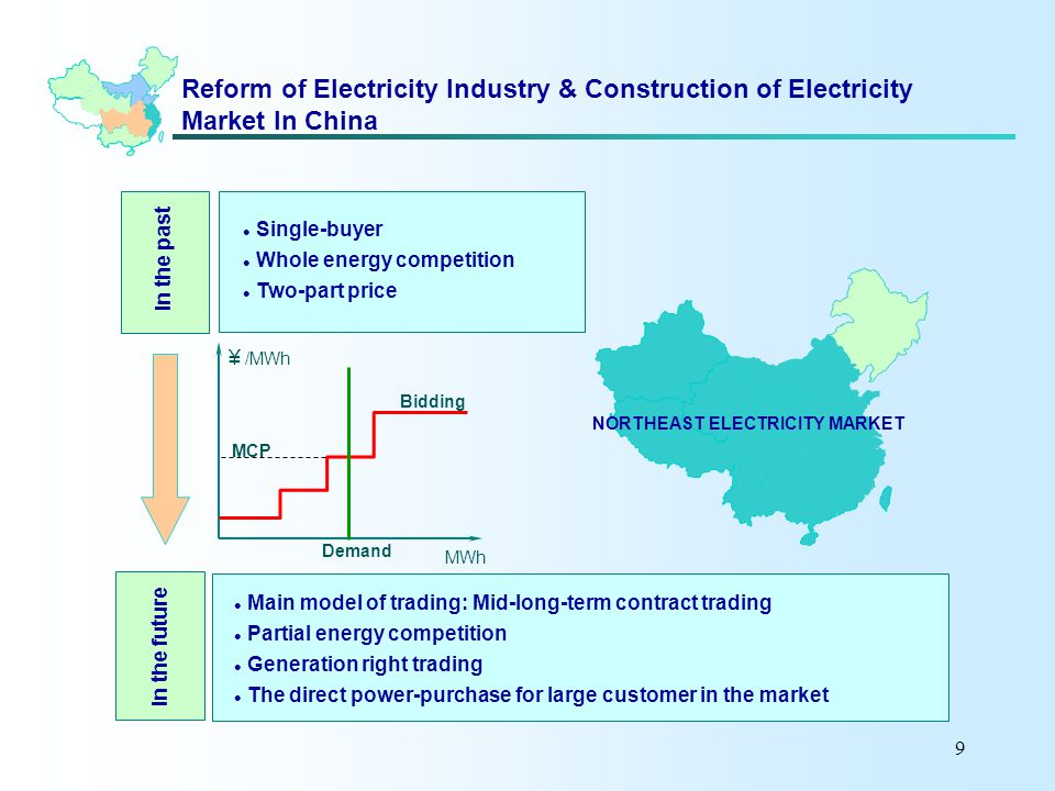 9 Reform of Electricity Industry & Construction of Electricity Market In China NORTHEAST ELECTRICITY MARKET Single-buyer Whole energy competition Two-part price Bidding Demand MCP MWh ¥ /MWh Main model of trading: Mid-long-term contract trading Partial energy competition Generation right trading The direct power-purchase for large customer in the market In the future In the past