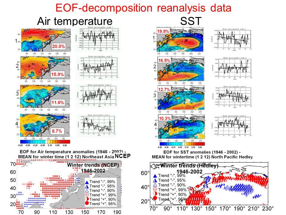 EOF-decomposition reanalysis data Air temperatureSST NCEP