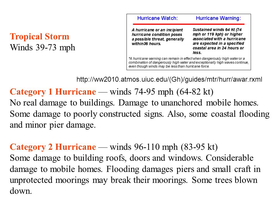 Tropical Storm Winds 39-73 mph Category 1 Hurricane — winds 74-95 mph (64-82 kt) No real damage to buildings.