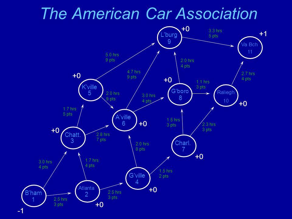 The American Car Association B ham Atlanta G ville Va Bch Charl.