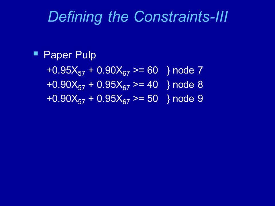 Defining the Constraints-III  Paper Pulp +0.95X 57 + 0.90X 67 >= 60 } node 7 +0.90X 57 + 0.95X 67 >= 40 } node 8 +0.90X 57 + 0.95X 67 >= 50 } node 9