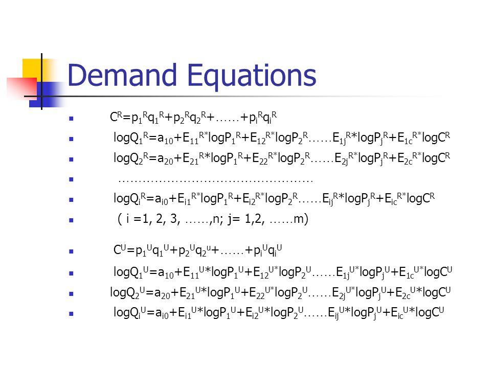 Demand Equations C R =p 1 R q 1 R +p 2 R q 2 R + …… +p i R q i R logQ 1 R =a 10 +E 11 R* logP 1 R +E 12 R* logP 2 R …… E 1j R *logP j R +E 1c R* logC R logQ 2 R =a 20 +E 21 R *logP 1 R +E 22 R* logP 2 R …… E 2j R* logP j R +E 2c R* logC R ………………………………………… logQ i R =a i0 +E i1 R* logP 1 R +E i2 R* logP 2 R …… E ij R *logP j R +E ic R* logC R ( i =1, 2, 3, ……,n; j= 1,2, …… m) C U =p 1 U q 1 U +p 2 U q 2 u + …… +p i U q i U logQ 1 U =a 10 +E 11 U *logP 1 U +E 12 U* logP 2 U …… E 1j U* logP j U +E 1c U* logC U logQ 2 U =a 20 +E 21 U *logP 1 U +E 22 U* logP 2 U …… E 2j U* logP j U +E 2c U *logC U logQ i U =a i0 +E i1 U *logP 1 U +E i2 U *logP 2 U …… E ij U *logP j U +E ic U *logC U