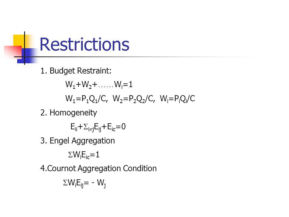 Restrictions 1. Budget Restraint: W 1 +W 2 + …… W i =1 W 1 =P 1 Q 1 /C, W 2 =P 2 Q 2 /C, W i =P i Q i /C 2. Homogeneity E ii +  i  j E ij +E ic =0 3