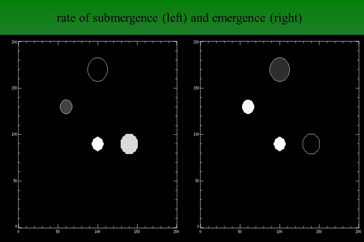 rate of submergence (left) and emergence (right)