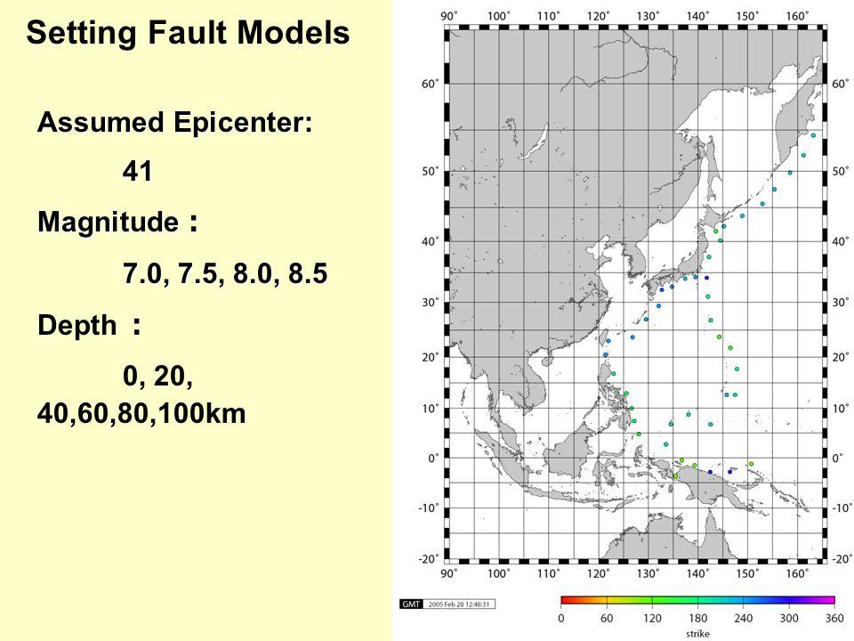 Setting Fault Models Assumed Epicenter: 41 41 Magnitude : 7.0, 7.5, 8.0, 8.5 7.0, 7.5, 8.0, 8.5 Depth : 0, 20, 40,60,80,100km