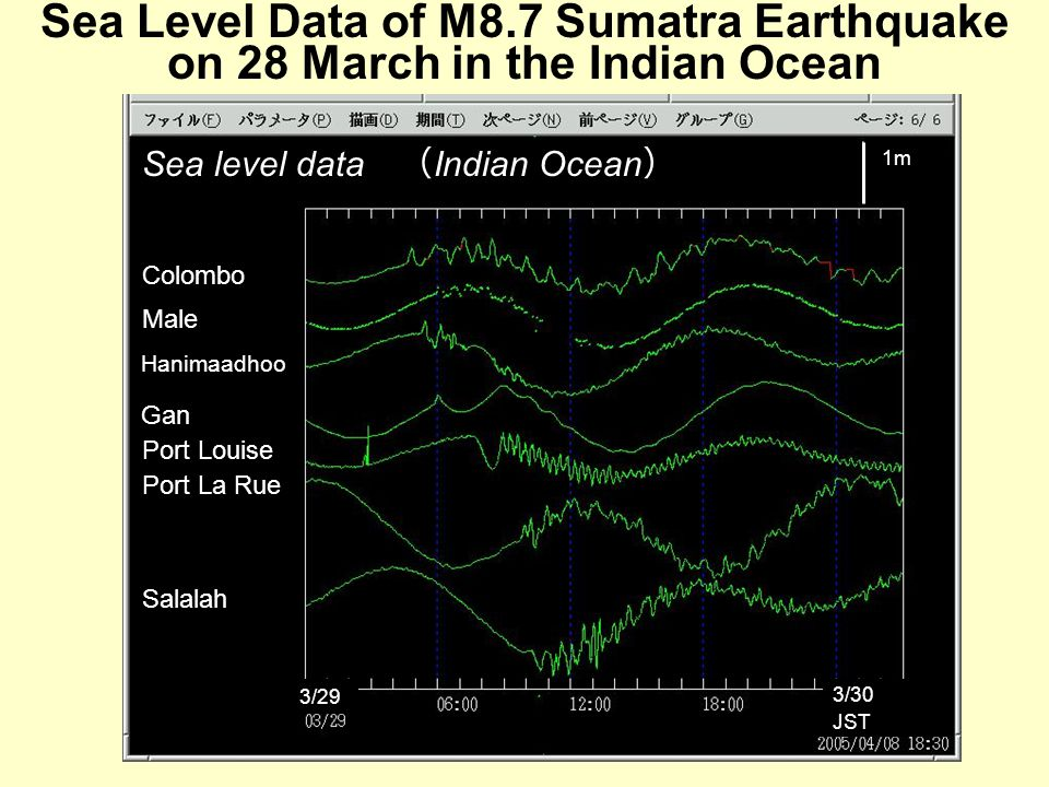 Colombo Male Hanimaadhoo Gan Port Louise Port La Rue Salalah Sea level data ( Indian Ocean ) 1m Sea Level Data of M8.7 Sumatra Earthquake on 28 March in the Indian Ocean 3/29 3/30 JST