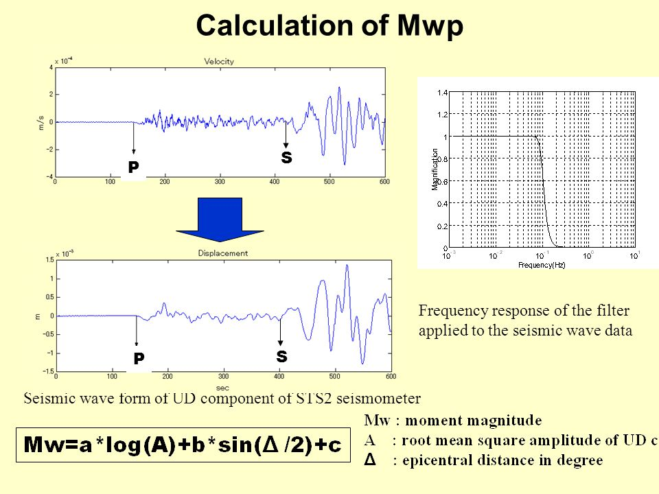 Calculation of Mwp Seismic wave form of UD component of STS2 seismometer Frequency response of the filter applied to the seismic wave data S S P P