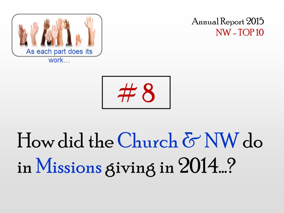 How did the Church & NW do in Missions giving in 2014….