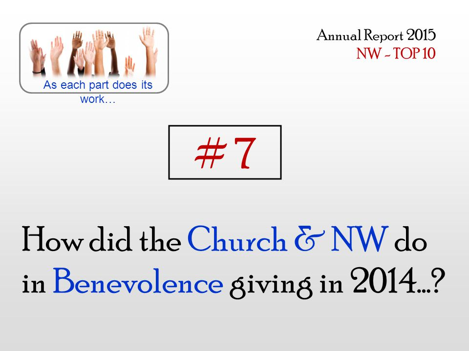 How did the Church & NW do in Benevolence giving in 2014…? As each part does its work… Annual Report 2015 NW - TOP 10 # 7