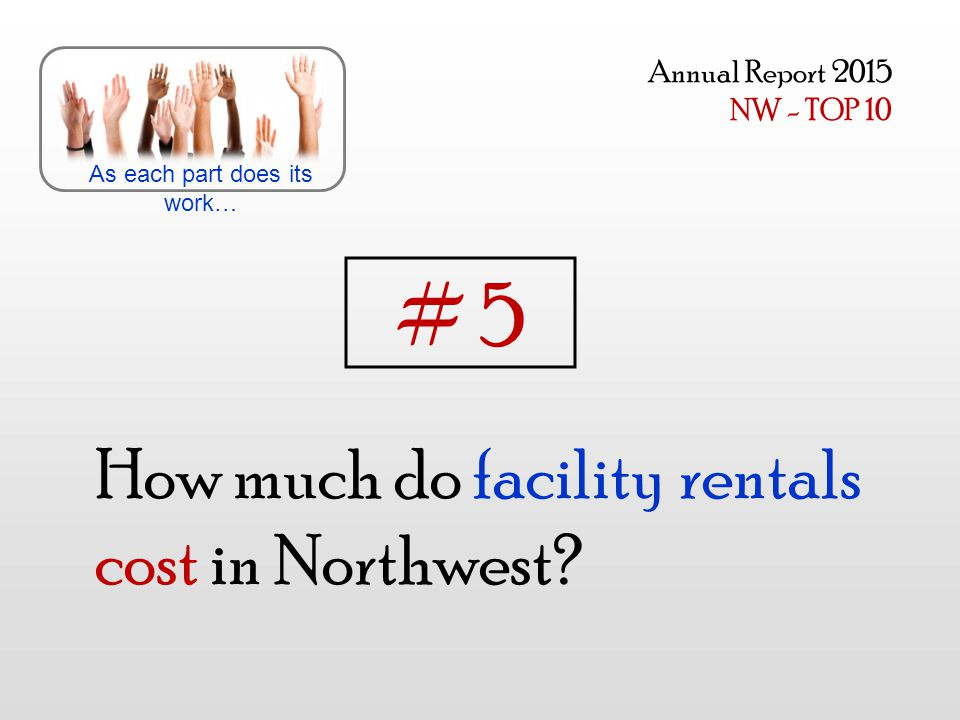 How much do facility rentals cost in Northwest.