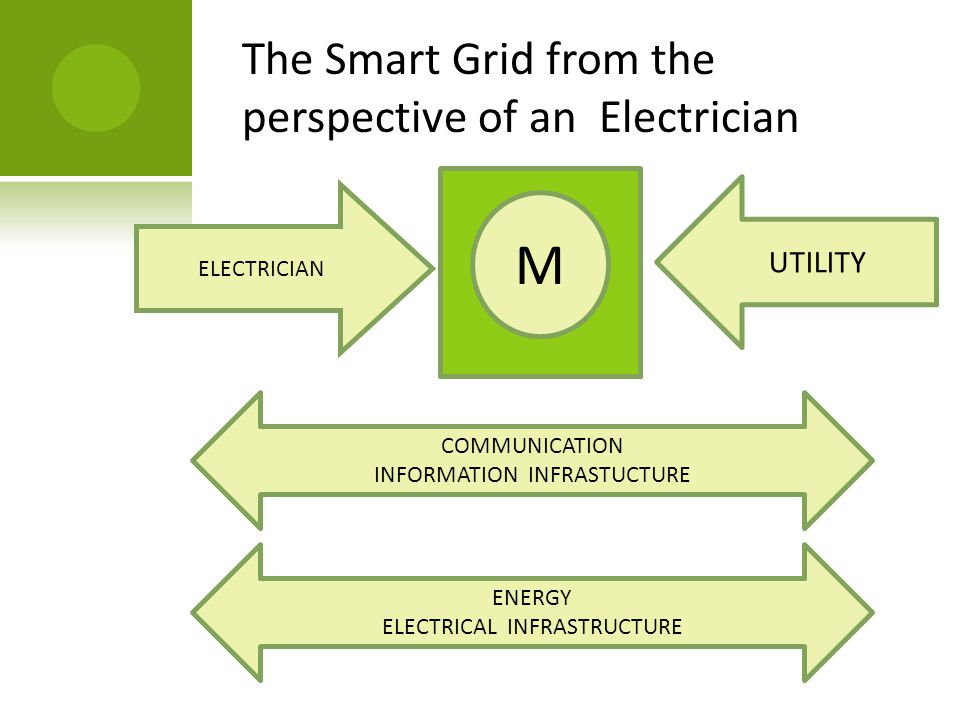 ELECTRICIAN UTILITY M The Smart Grid from the perspective of an Electrician COMMUNICATION INFORMATION INFRASTUCTURE ENERGY ELECTRICAL INFRASTRUCTURE
