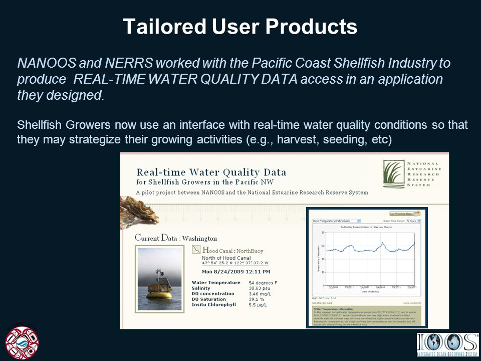 NANOOS and NERRS worked with the Pacific Coast Shellfish Industry to produce REAL-TIME WATER QUALITY DATA access in an application they designed.
