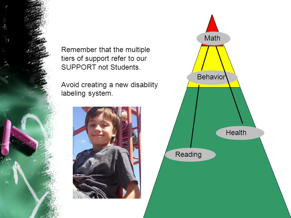 Remember that the multiple tiers of support refer to our SUPPORT not Students.