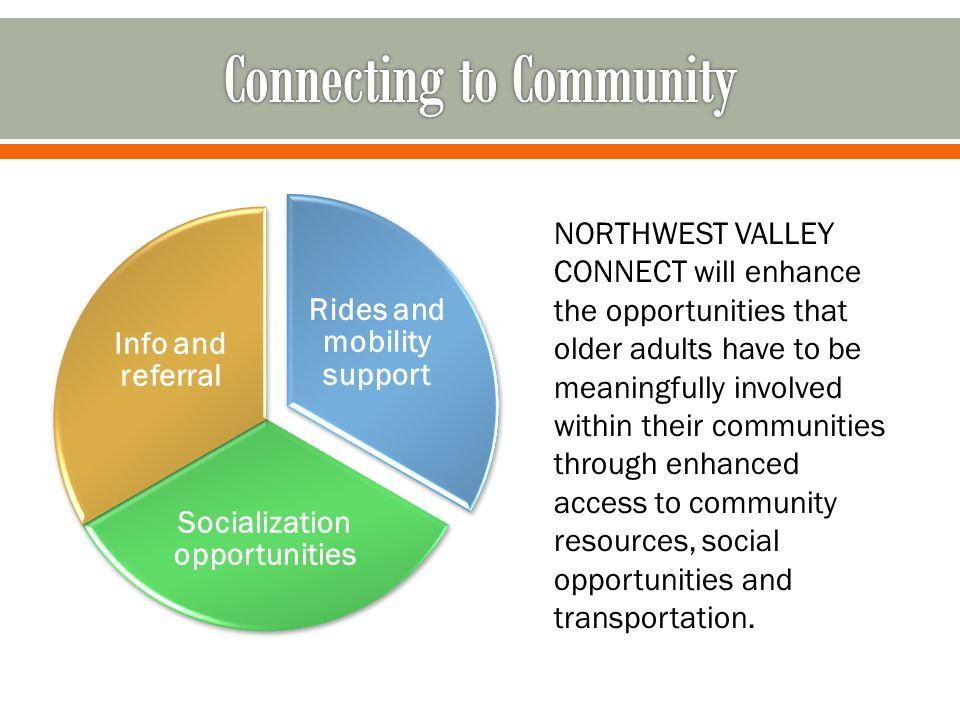 Rides and mobility support Socialization opportunities Info and referral NORTHWEST VALLEY CONNECT will enhance the opportunities that older adults have to be meaningfully involved within their communities through enhanced access to community resources, social opportunities and transportation.