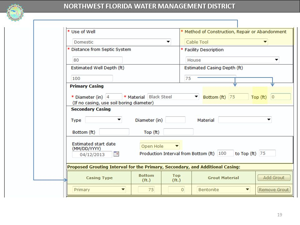 19 NORTHWEST FLORIDA WATER MANAGEMENT DISTRICT