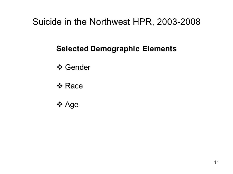11 Suicide in the Northwest HPR, 2003-2008 Selected Demographic Elements  Gender  Race  Age
