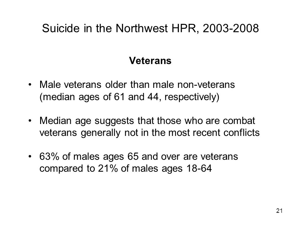 21 Suicide in the Northwest HPR, 2003-2008 Veterans Male veterans older than male non-veterans (median ages of 61 and 44, respectively) Median age suggests that those who are combat veterans generally not in the most recent conflicts 63% of males ages 65 and over are veterans compared to 21% of males ages 18-64