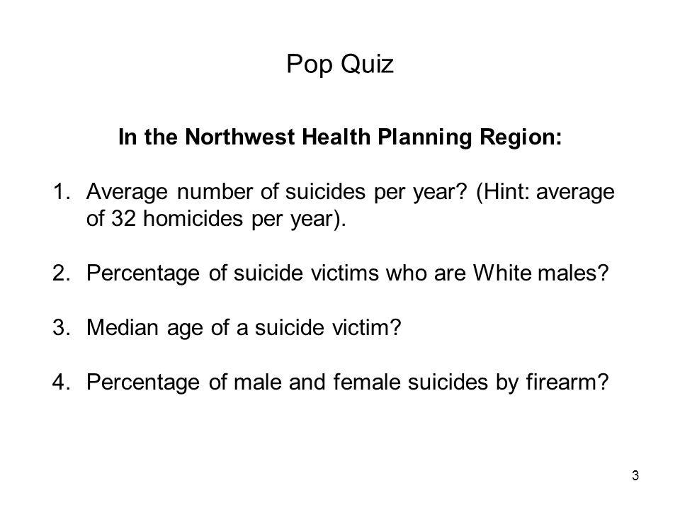 3 Pop Quiz In the Northwest Health Planning Region: 1.Average number of suicides per year.