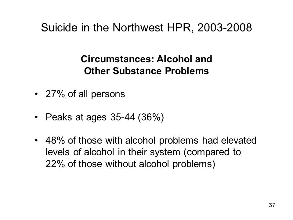 37 Suicide in the Northwest HPR, 2003-2008 Circumstances: Alcohol and Other Substance Problems 27% of all persons Peaks at ages 35-44 (36%) 48% of those with alcohol problems had elevated levels of alcohol in their system (compared to 22% of those without alcohol problems)