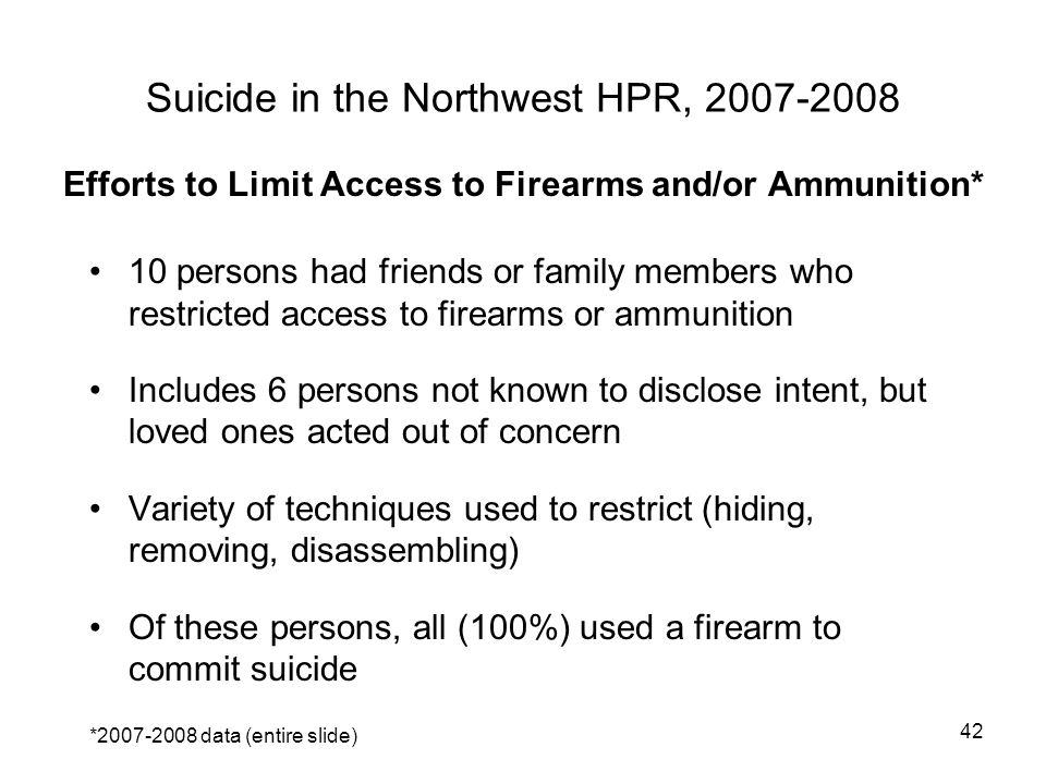 42 Suicide in the Northwest HPR, 2007-2008 Efforts to Limit Access to Firearms and/or Ammunition* 10 persons had friends or family members who restricted access to firearms or ammunition Includes 6 persons not known to disclose intent, but loved ones acted out of concern Variety of techniques used to restrict (hiding, removing, disassembling) Of these persons, all (100%) used a firearm to commit suicide *2007-2008 data (entire slide)